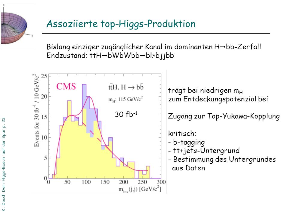 Assoziierte top-Higgs-Produktion