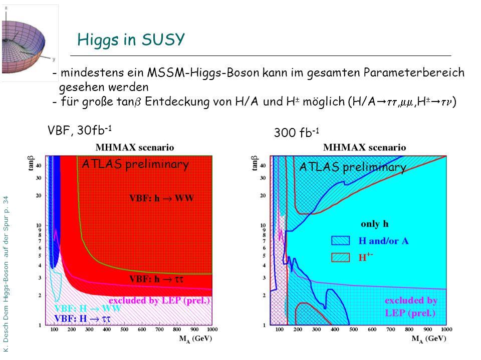 K. Desch Dem Higgs-Boson auf der Spur p. 34