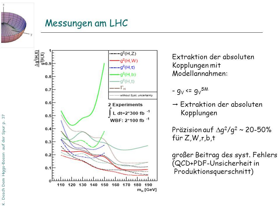 K. Desch Dem Higgs-Boson auf der Spur p. 37