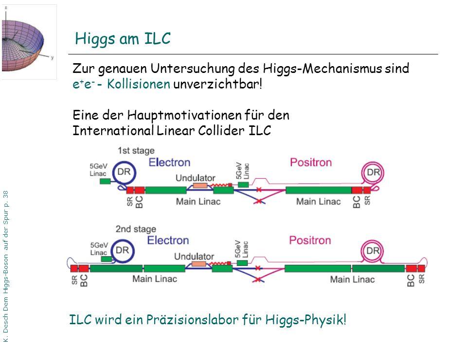 K. Desch Dem Higgs-Boson auf der Spur p. 38
