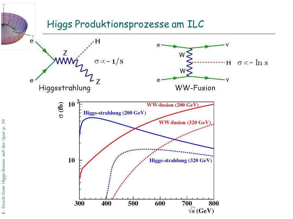 Higgs Produktionsprozesse am ILC