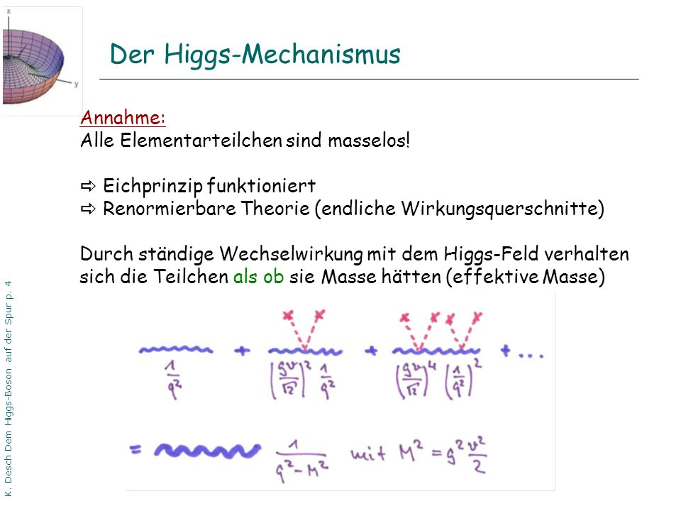 Der Higgs-Mechanismus