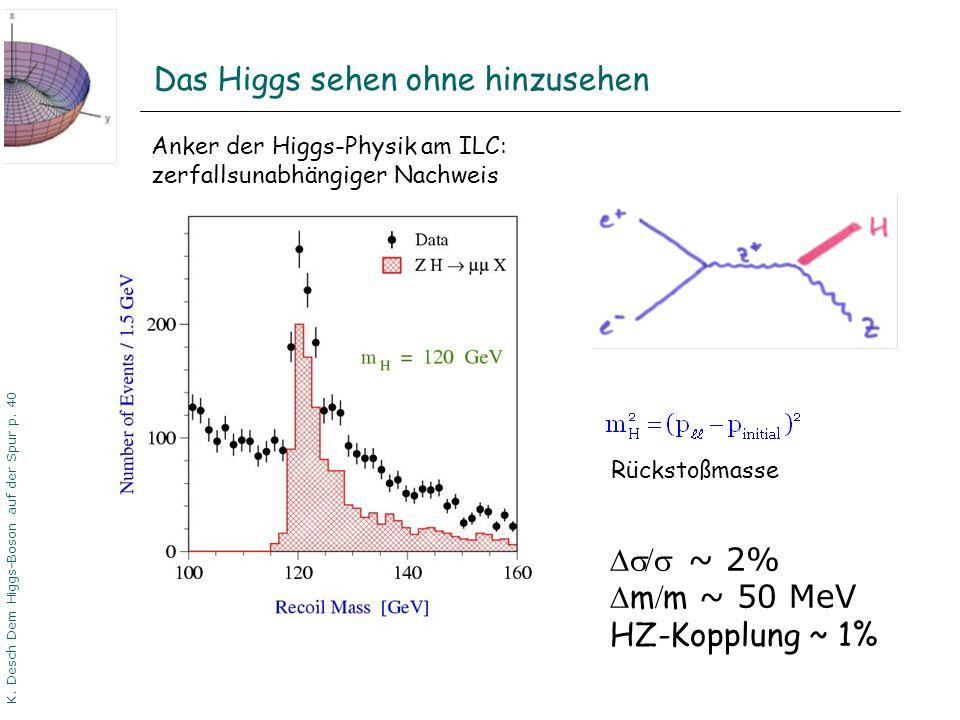 Das Higgs sehen ohne hinzusehen