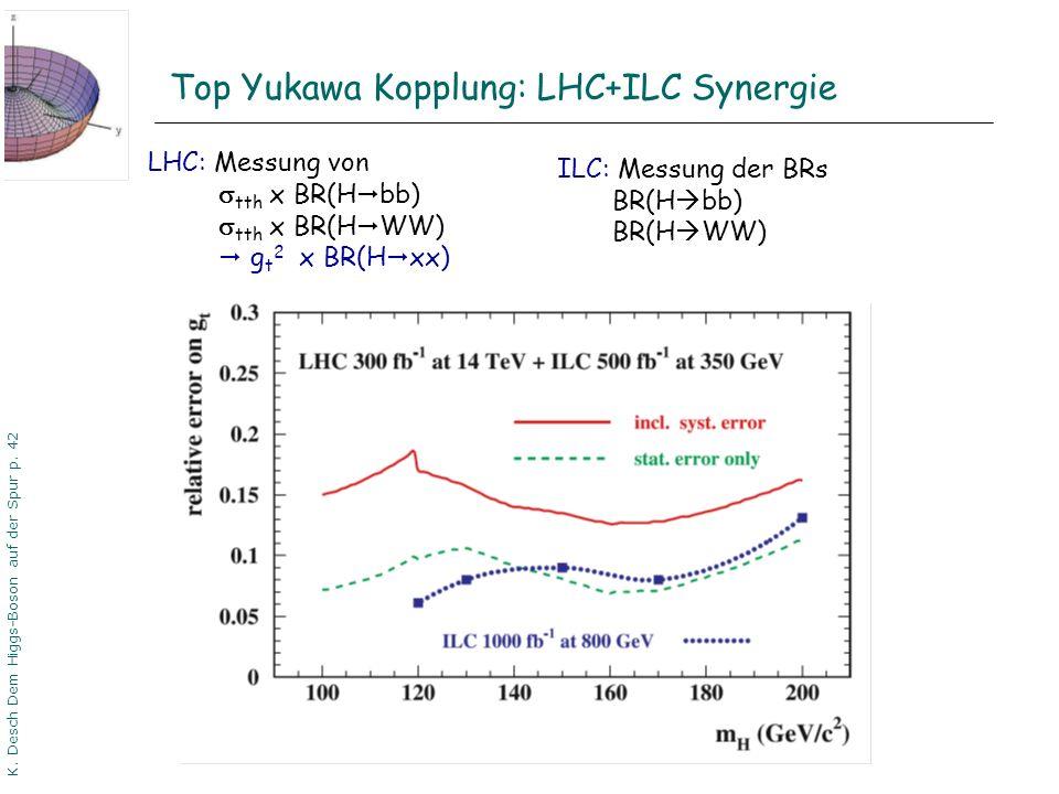 Top Yukawa Kopplung: LHC+ILC Synergie