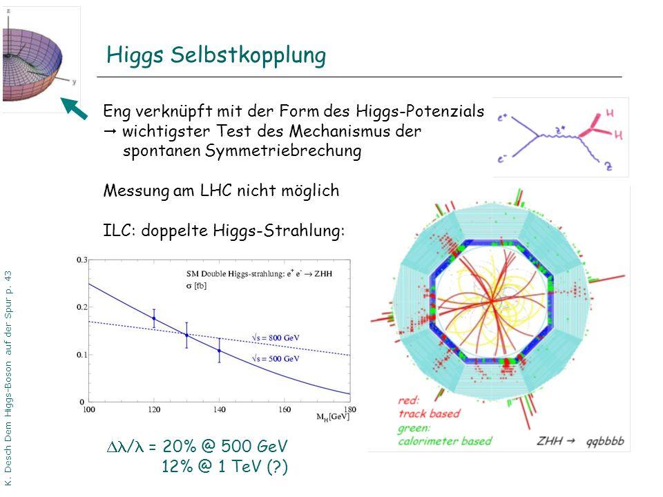 K. Desch Dem Higgs-Boson auf der Spur p. 43
