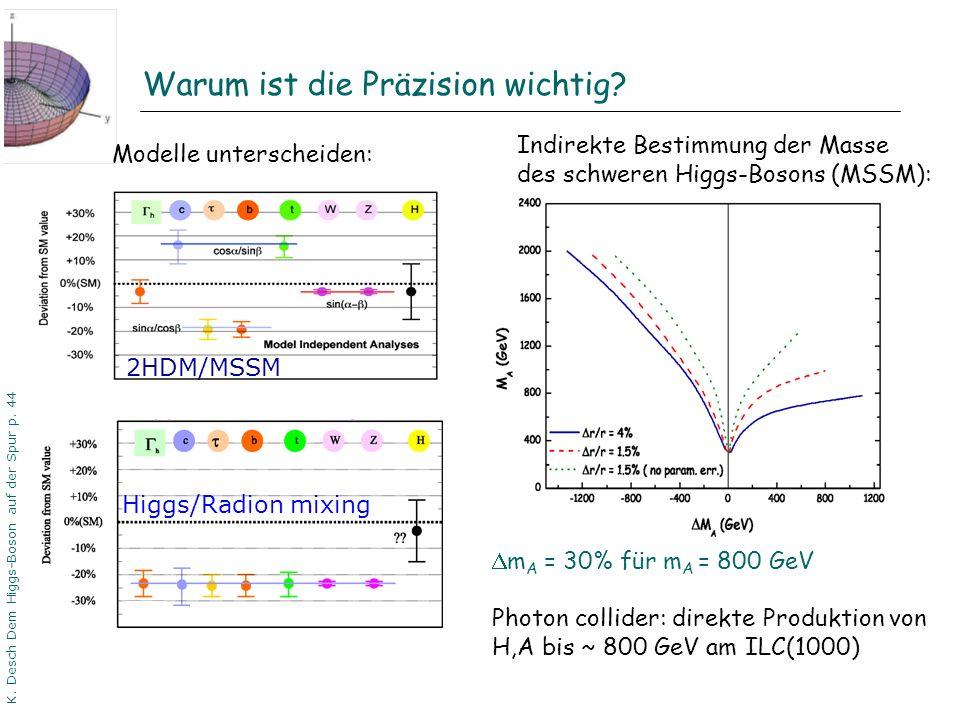 K. Desch Dem Higgs-Boson auf der Spur p. 44
