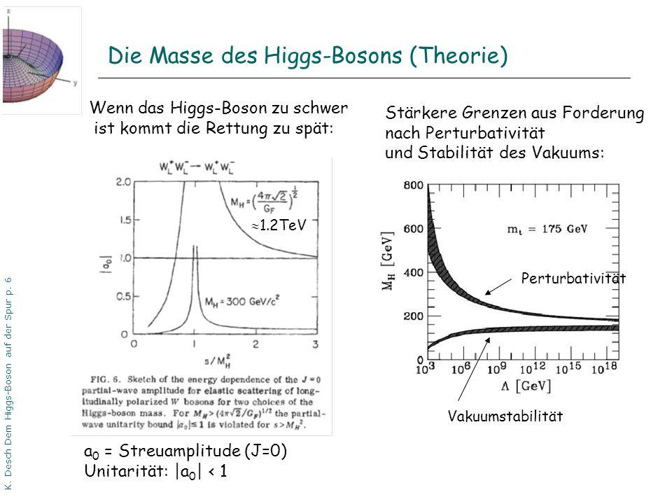 Die Masse des Higgs-Bosons (Theorie)