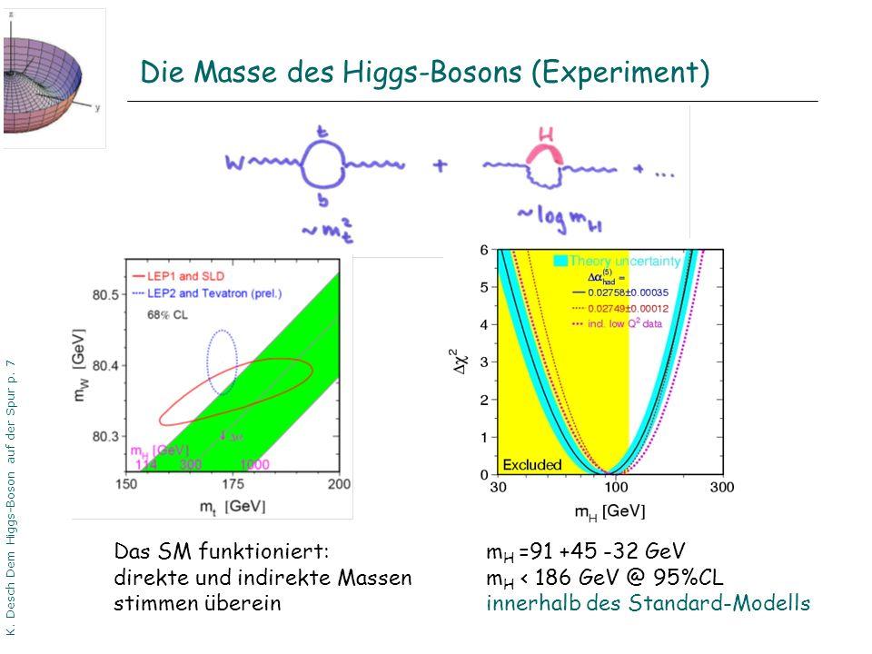Die Masse des Higgs-Bosons (Experiment)