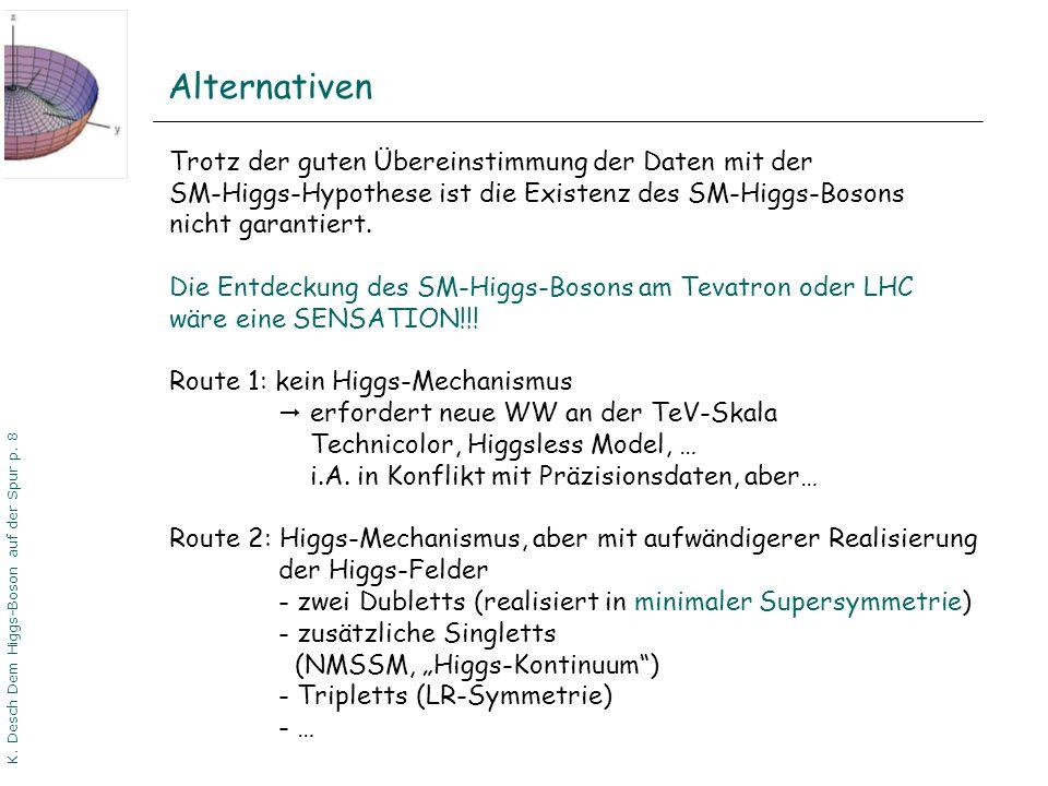 K. Desch Dem Higgs-Boson auf der Spur p. 8