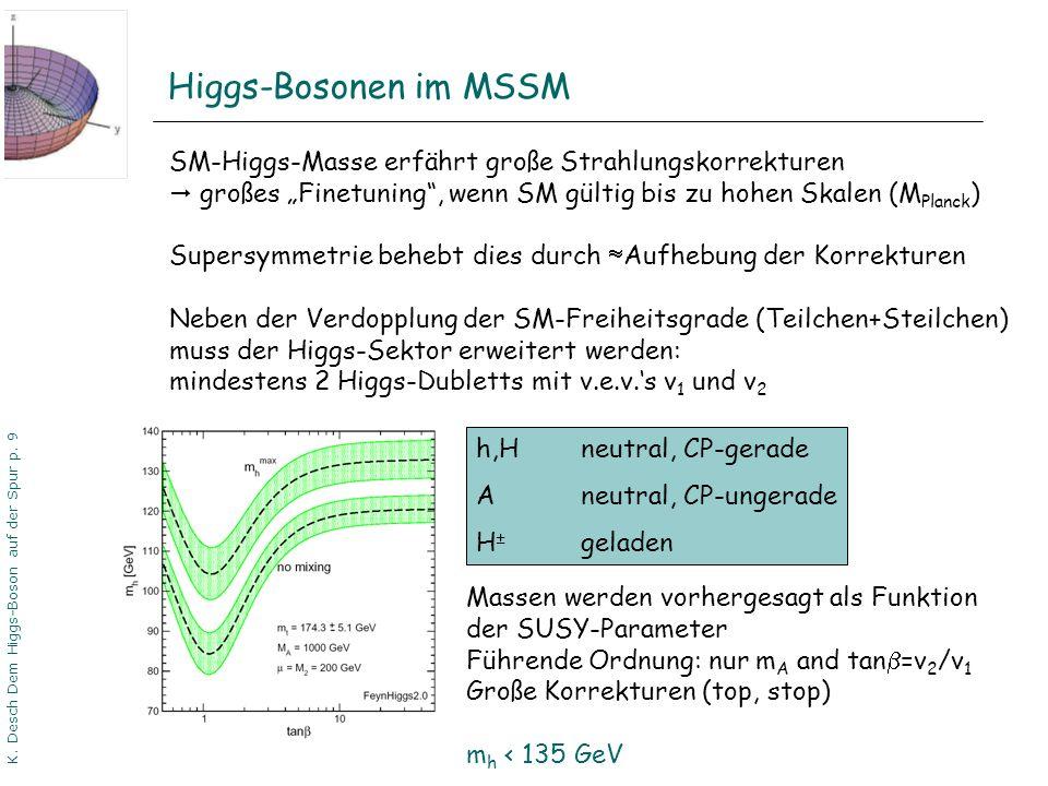 K. Desch Dem Higgs-Boson auf der Spur p. 9