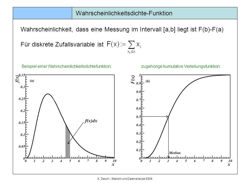 Wahrscheinlichkeitsdichte-Funktion
