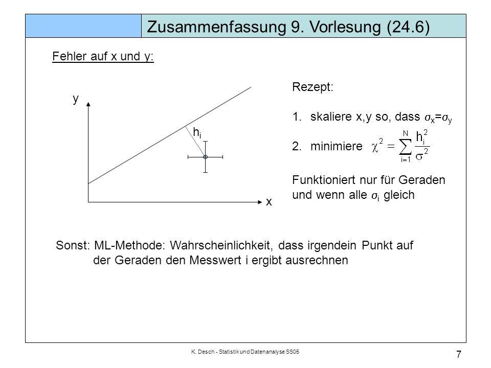 K. Desch - Statistik und Datenanalyse SS05