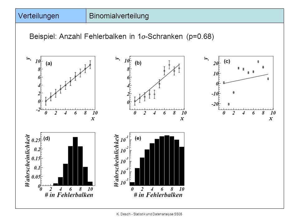 Verteilungen Binomialverteilung
