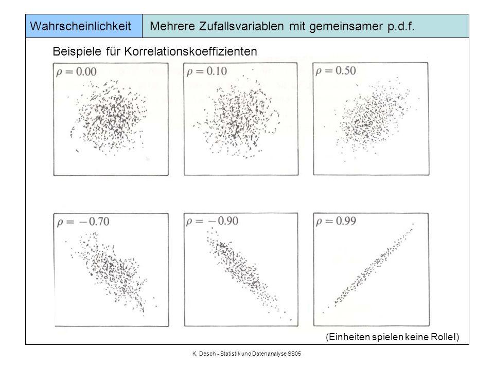 Wahrscheinlichkeit Mehrere Zufallsvariablen mit gemeinsamer p.d.f.