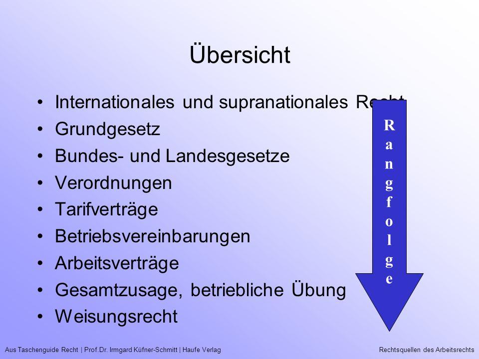 Übersicht Internationales und supranationales Recht Grundgesetz