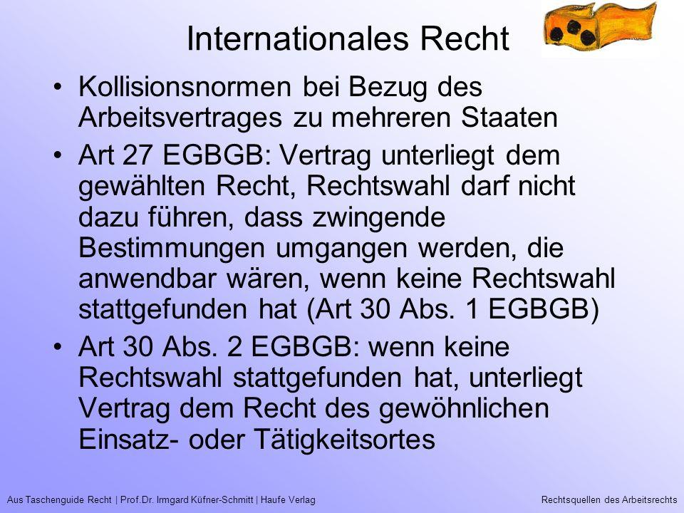 Internationales Recht