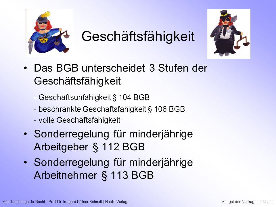 Geschäftsfähigkeit Das BGB unterscheidet 3 Stufen der Geschäftsfähigkeit. - Geschäftsunfähigkeit § 104 BGB.