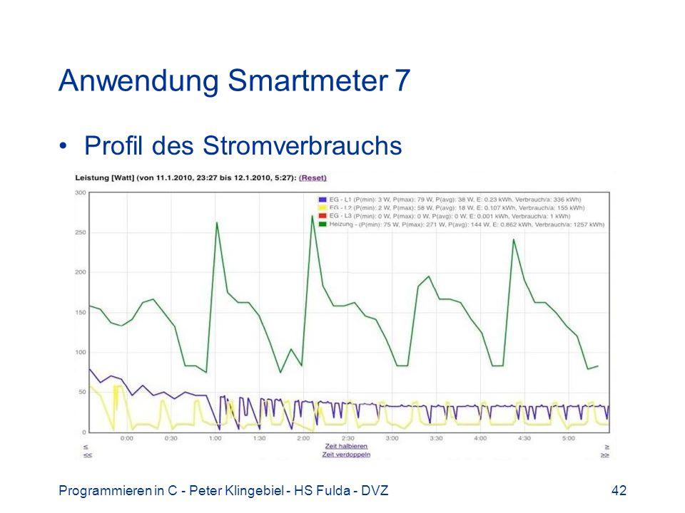 Anwendung Smartmeter 7 Profil des Stromverbrauchs
