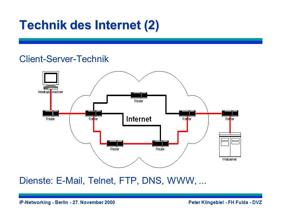Technik des Internet (2)