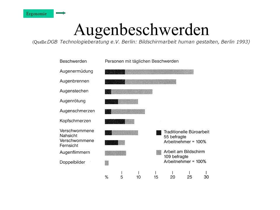 Ergonomie Augenbeschwerden (Quelle:DGB Technologieberatung e.V.