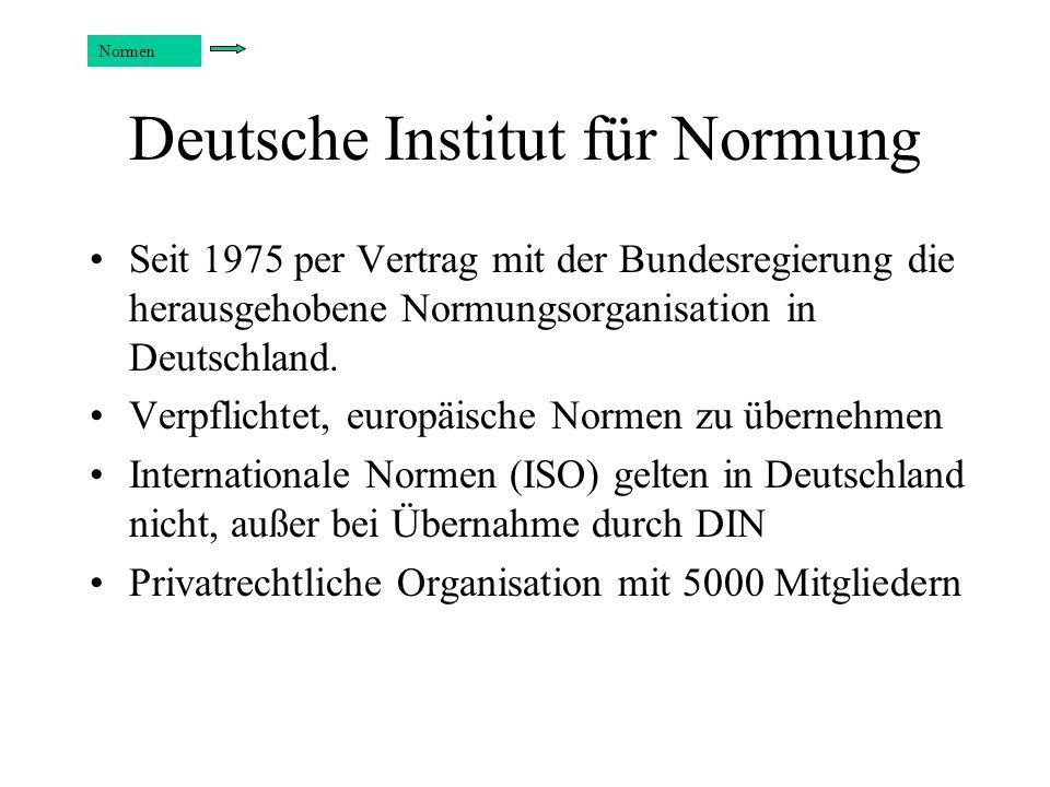 Deutsche Institut für Normung