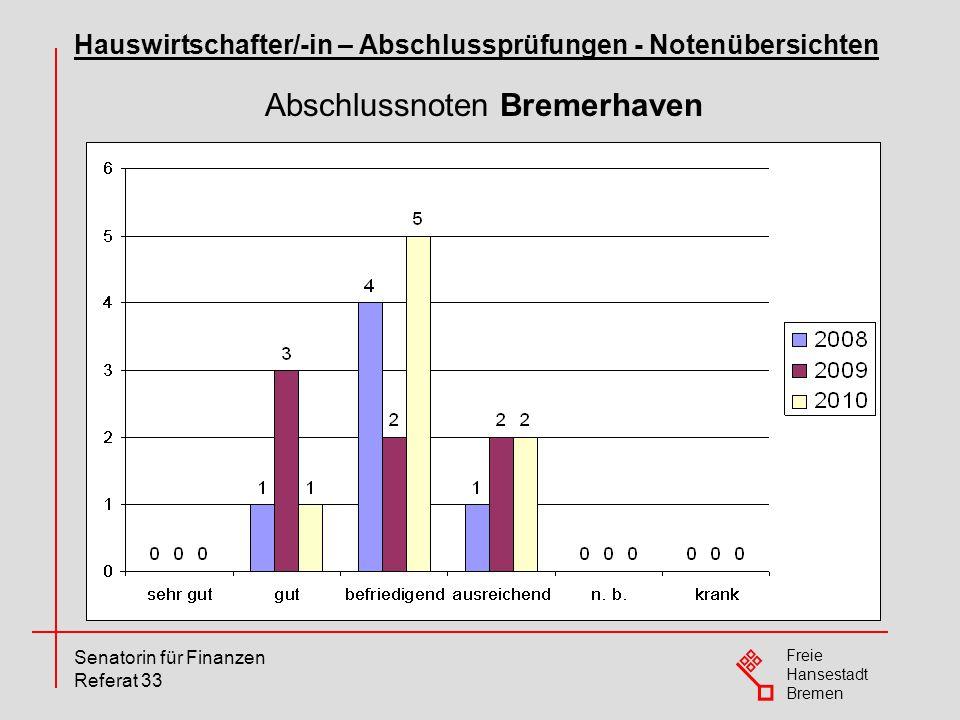 Abschlussnoten Bremerhaven