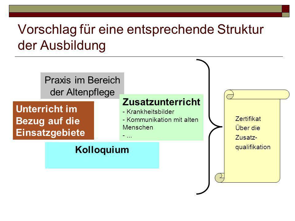 Vorschlag für eine entsprechende Struktur der Ausbildung