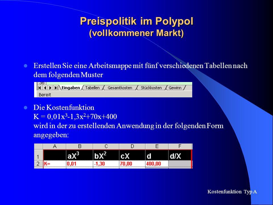 Preispolitik im Polypol (vollkommener Markt)