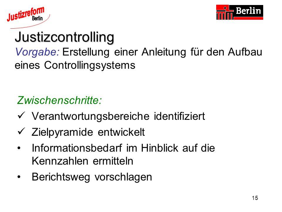 Justizreform Berlin. Justizcontrolling Vorgabe: Erstellung einer Anleitung für den Aufbau eines Controllingsystems.