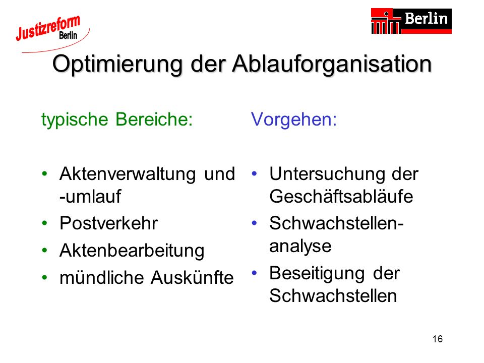 Optimierung der Ablauforganisation