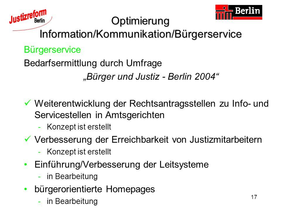 Optimierung Information/Kommunikation/Bürgerservice