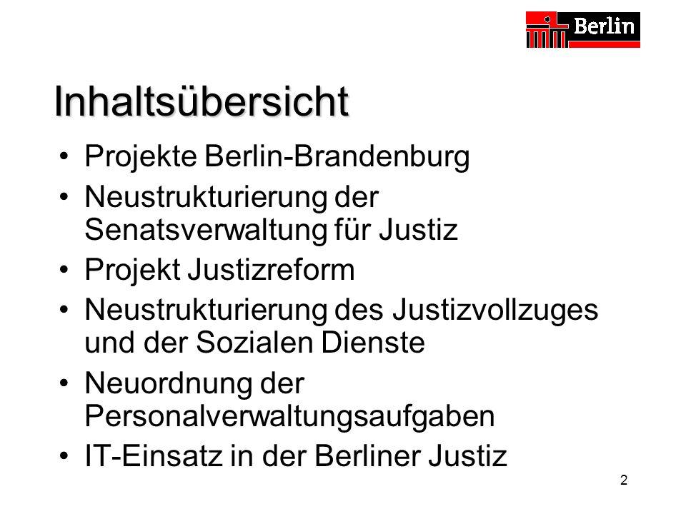 Inhaltsübersicht Projekte Berlin-Brandenburg