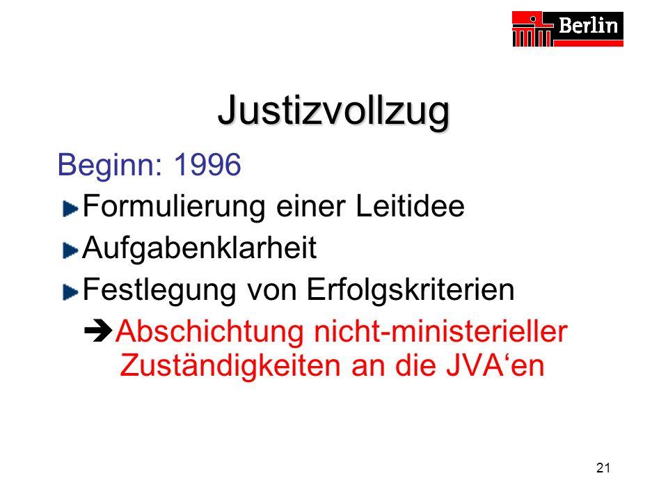Justizvollzug Beginn: 1996 Formulierung einer Leitidee