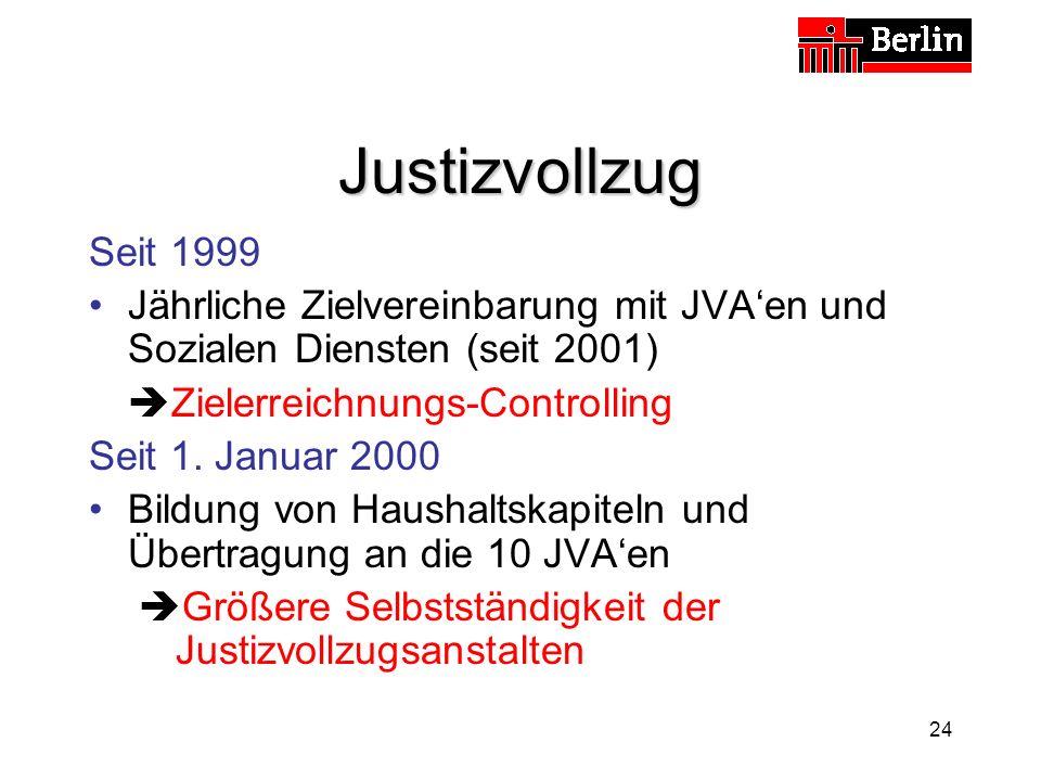 Justizvollzug Seit 1999. Jährliche Zielvereinbarung mit JVA'en und Sozialen Diensten (seit 2001) Zielerreichnungs-Controlling.