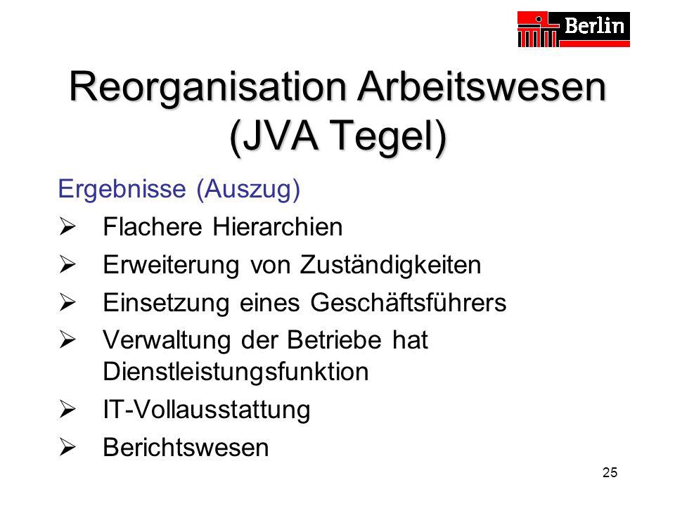 Reorganisation Arbeitswesen (JVA Tegel)