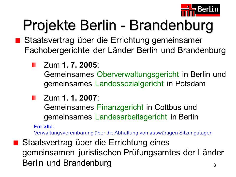 Projekte Berlin - Brandenburg