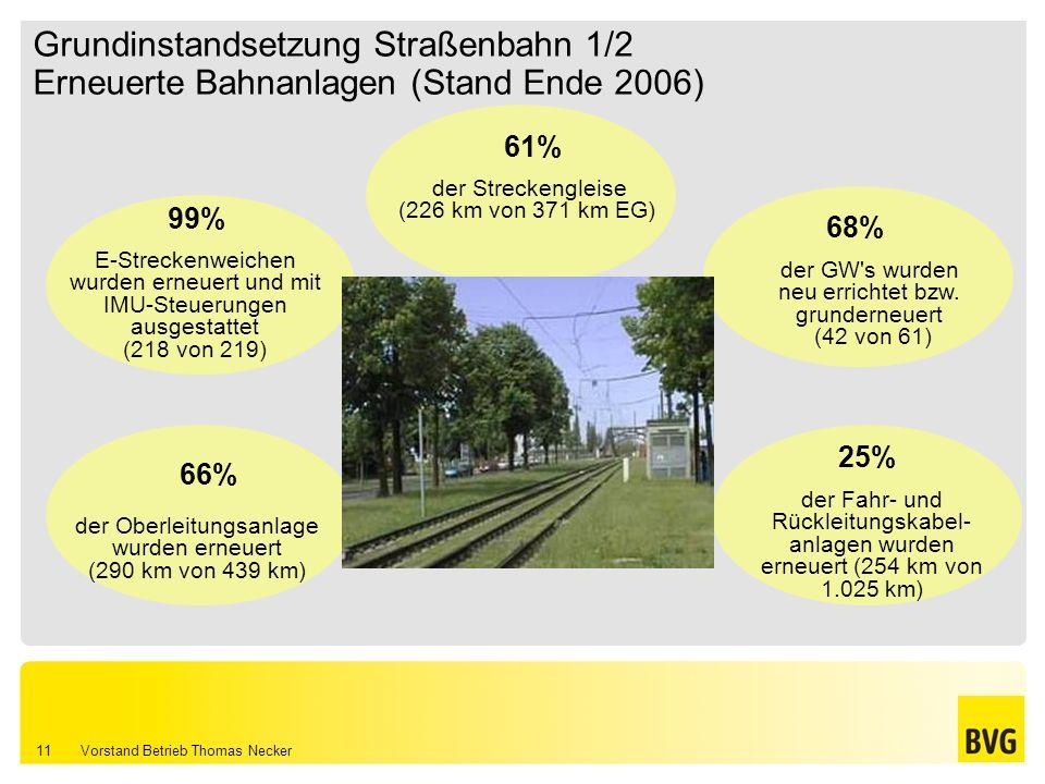 Grundinstandsetzung Straßenbahn 1/2 Erneuerte Bahnanlagen (Stand Ende 2006)