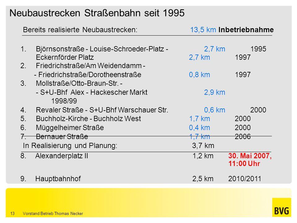 Neubaustrecken Straßenbahn seit 1995