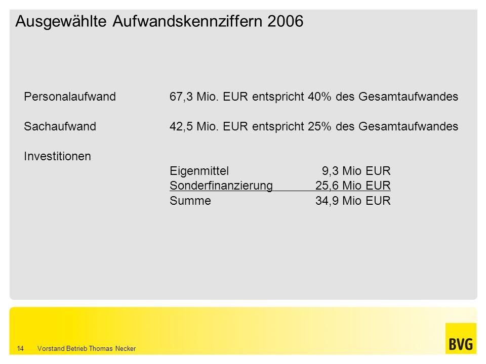 Ausgewählte Aufwandskennziffern 2006
