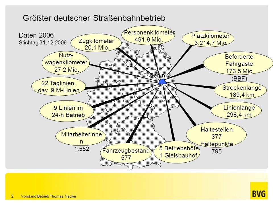 Größter deutscher Straßenbahnbetrieb