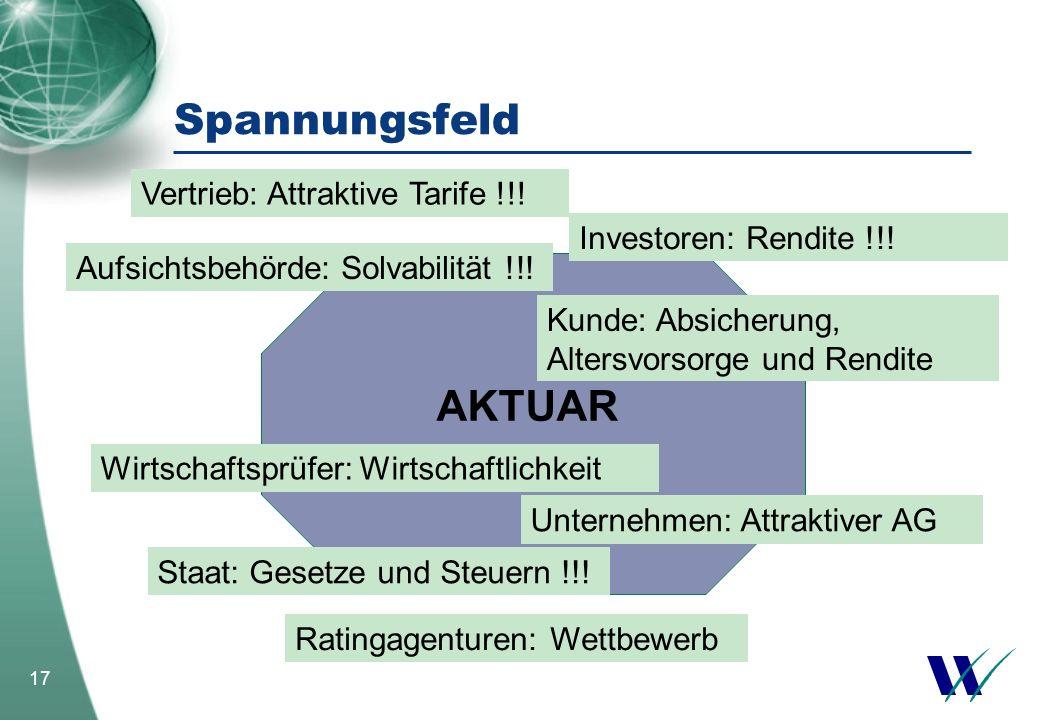 Spannungsfeld AKTUAR Vertrieb: Attraktive Tarife !!!