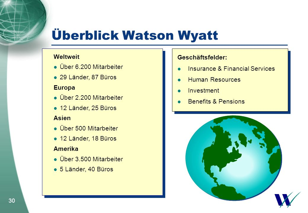 Überblick Watson Wyatt