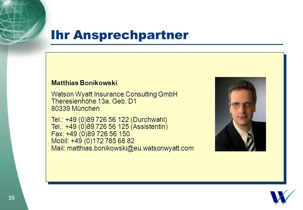 Ihr Ansprechpartner Matthias Bonikowski