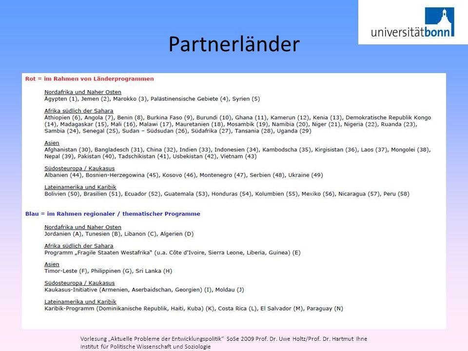 """Partnerländer Vorlesung """"Aktuelle Probleme der Entwicklungspolitik SoSe 2009 Prof. Dr. Uwe Holtz/Prof. Dr. Hartmut Ihne."""
