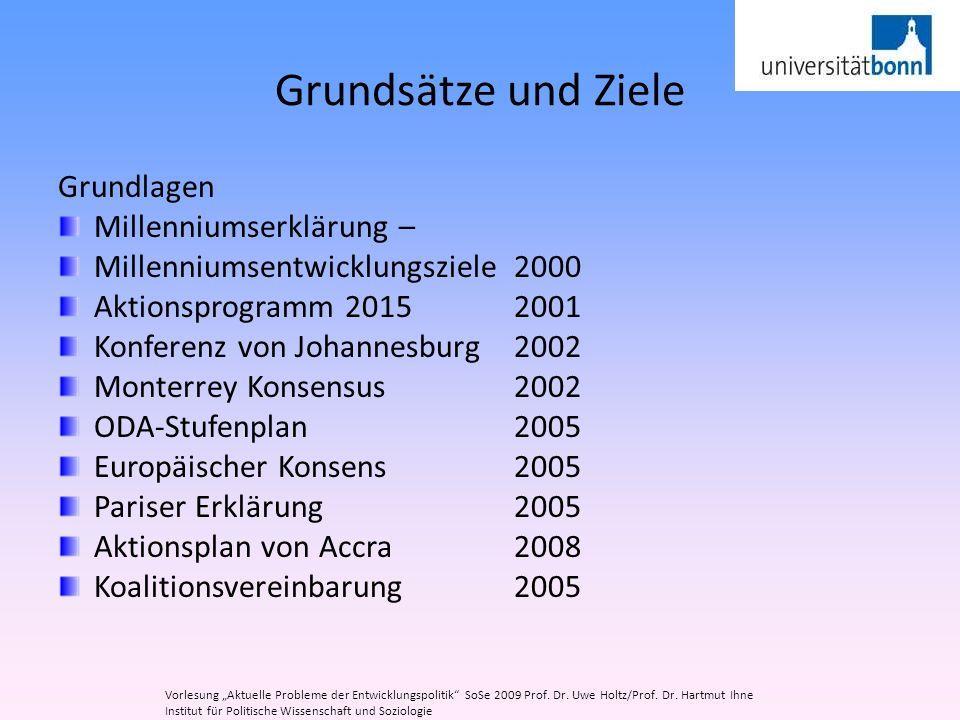 Grundsätze und Ziele Grundlagen Millenniumserklärung –