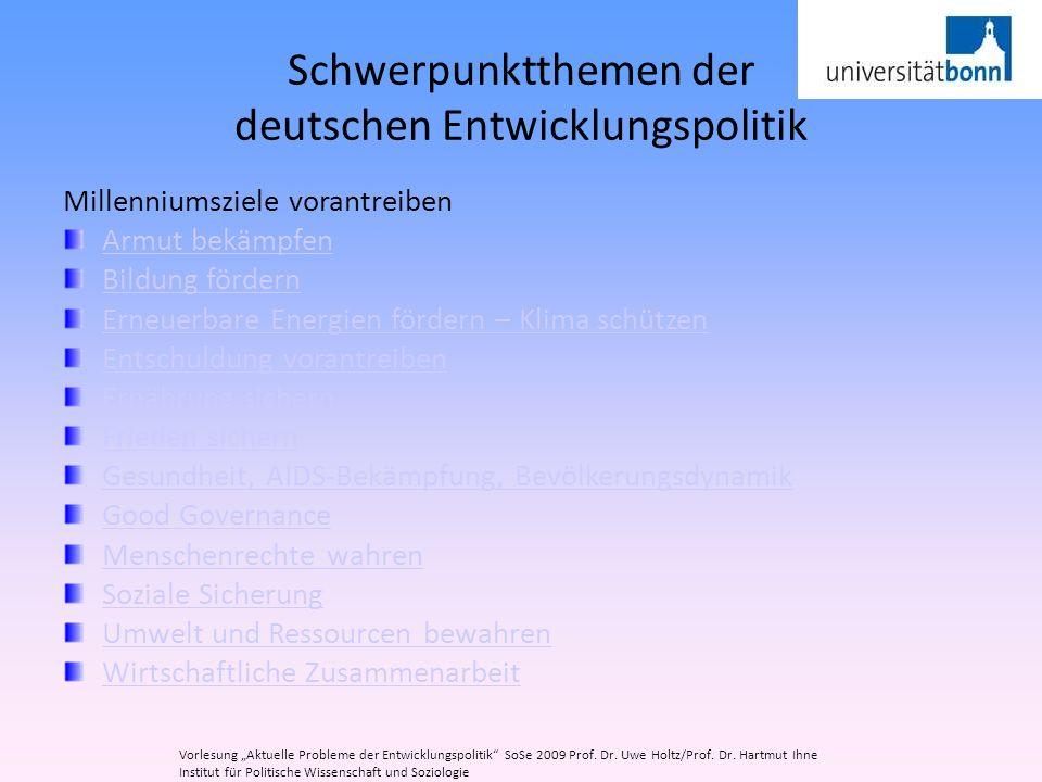 Schwerpunktthemen der deutschen Entwicklungspolitik