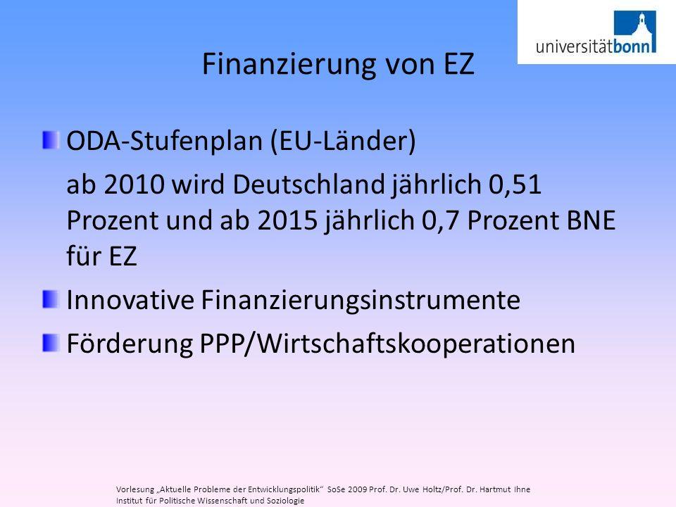 Finanzierung von EZ ODA-Stufenplan (EU-Länder)