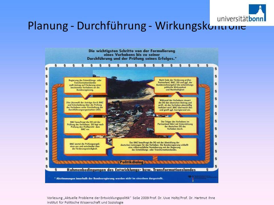 Planung - Durchführung - Wirkungskontrolle