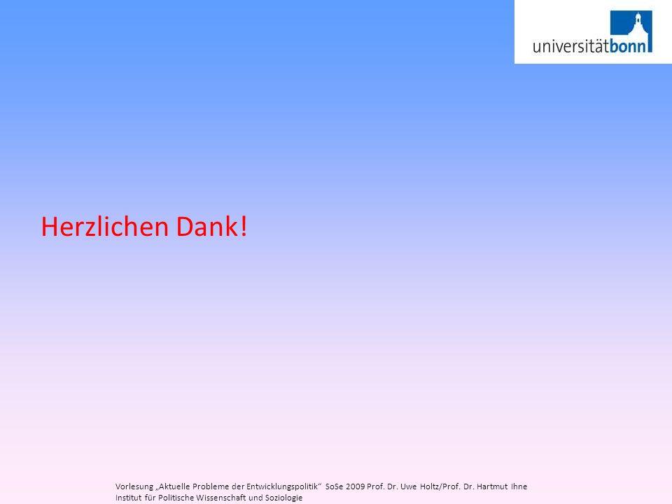 """Herzlichen Dank! Vorlesung """"Aktuelle Probleme der Entwicklungspolitik SoSe 2009 Prof. Dr. Uwe Holtz/Prof. Dr. Hartmut Ihne."""
