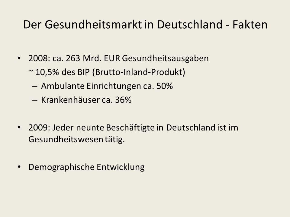 Der Gesundheitsmarkt in Deutschland - Fakten